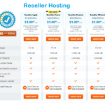 WebHostingBuzz Hosting Review + 75% OFF Black Friday Deal