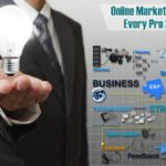 Online Marketing Tips That Every Pro Should Know
